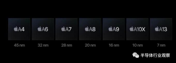 苹果发布会四款产品齐亮相,芯片才是主角
