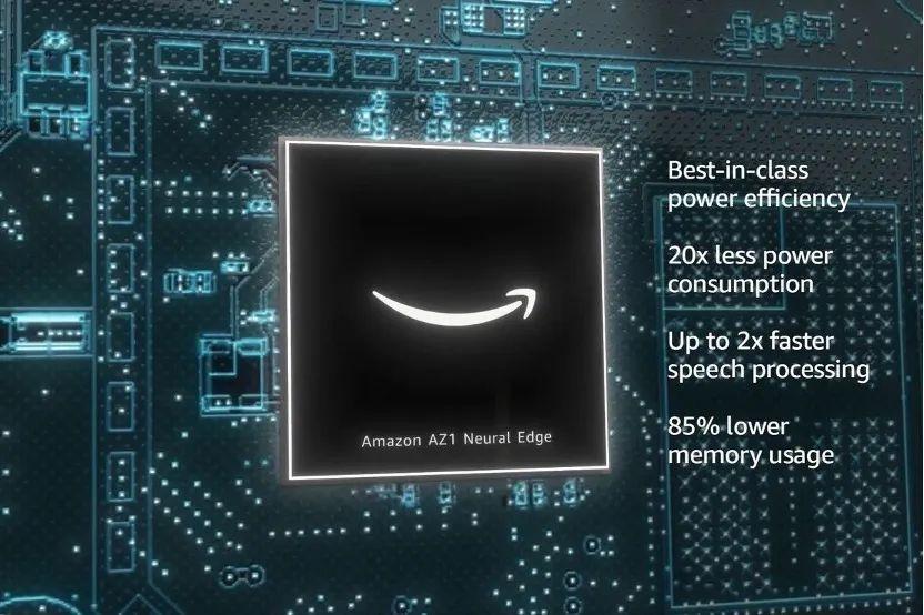 AZ1神經邊緣處理器,性能倍增,功耗僅為二十分之一