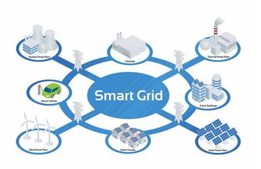新型通訊管理機解決方案讓智能電網更智能