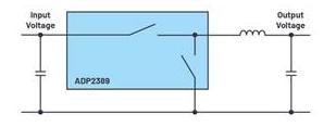 技术文章—关键的短脉冲,占空比的最小限制