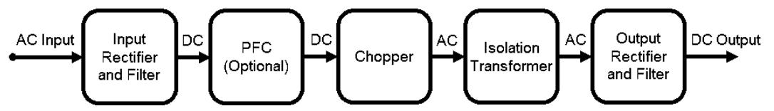 一文讲解AC/DC电源三步:整流,PFC及隔离