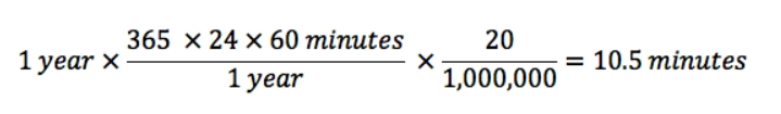 如何对实时时钟进行低功耗,高效率的精准补偿