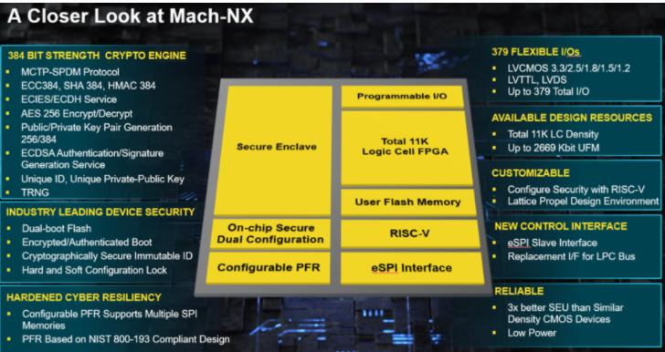 Lattice发布Mach-NX,它为什么会看中安全市场
