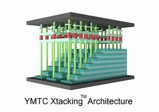 Image result for Xtacking