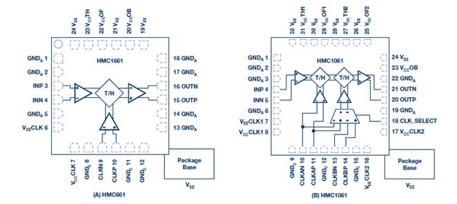 技术文章:如何扩展带宽以突破X波段频率