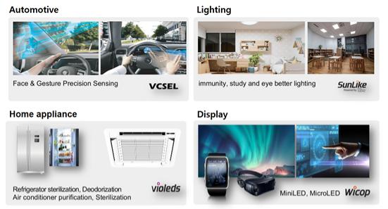 首尔半导体亮相CES,展示LED全新技术