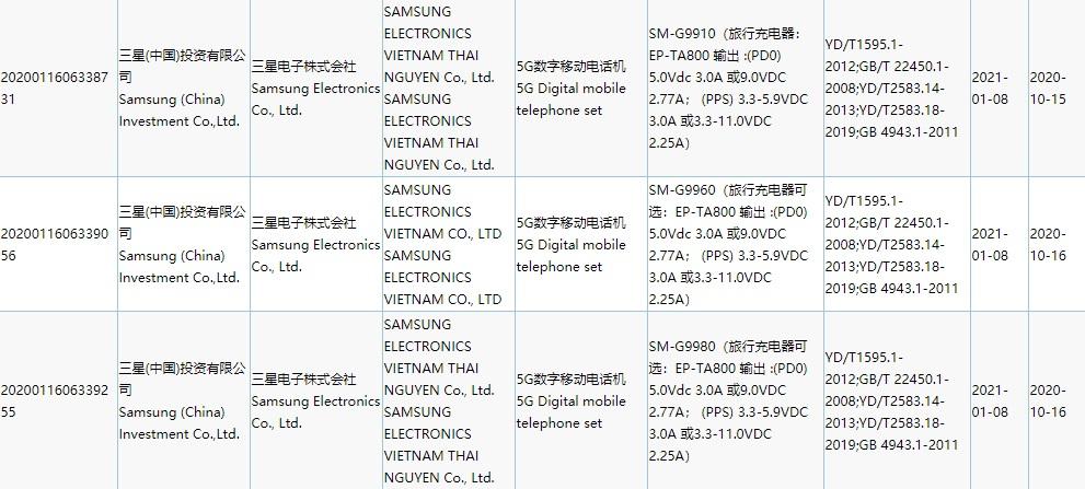 三星 Galaxy S21 系列通过 3C 认证:充电器可选