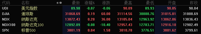 集微指数涨2%,卓胜微去年净利润预计超过10亿元