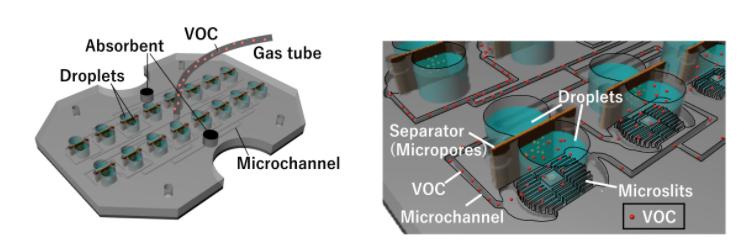 东京大学开发出一款嗅觉传感器