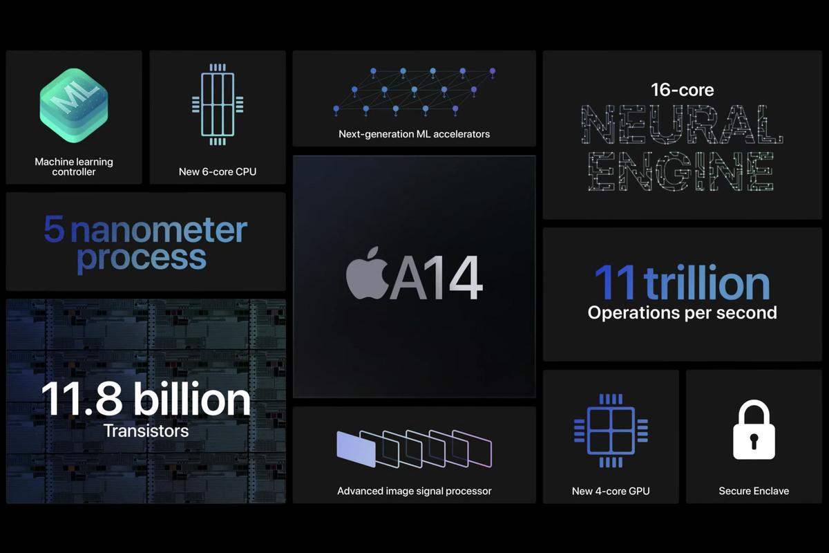 下一代 iPhone 芯片或将采用新工艺