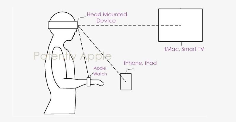 苹果又一新专利曝光