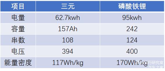 浅析2021年动力电池模组设计趋势