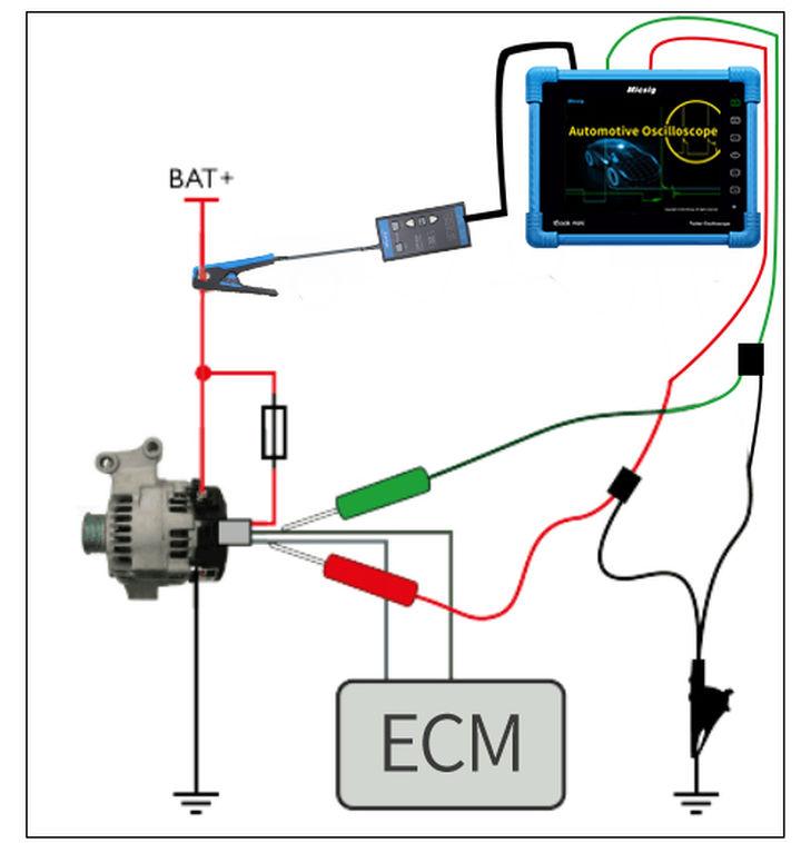 用示波器测量futefu克斯智能jiao流发电机波形