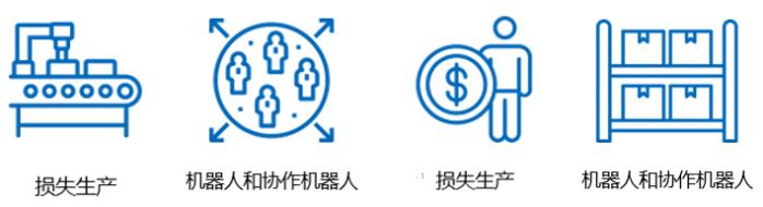 創新引領工業 4.0 制造業轉型