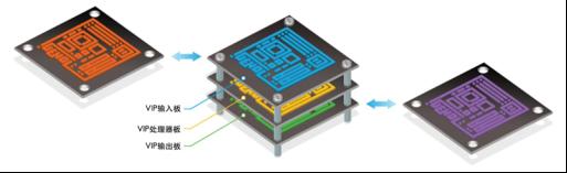 萊迪思mVision2.0:開啟嵌入式智能視覺應用新時代