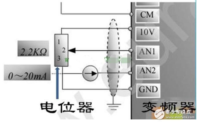 變頻器外部控制接線圖