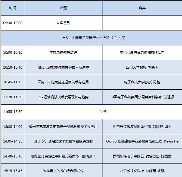 重磅回归!2021中国西部微波射频技术研讨会即将在成都举办