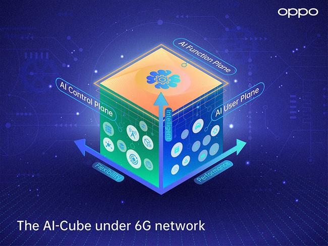 6G网络下的智能立方体