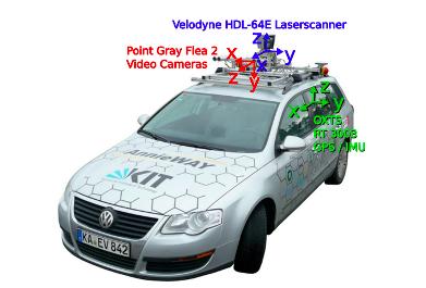 实用 | 车路协同路端系统的数据集NGSIM介绍