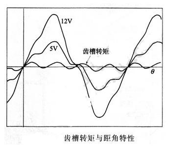 步进电机位置定位精度的解决方法