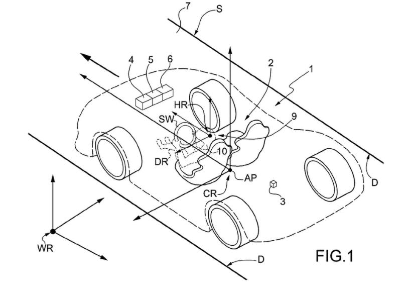 前瞻技术,法拉利新专利,新智能头盔